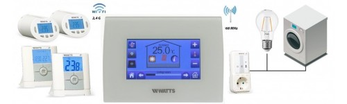 WATTS Smart Home Systeem